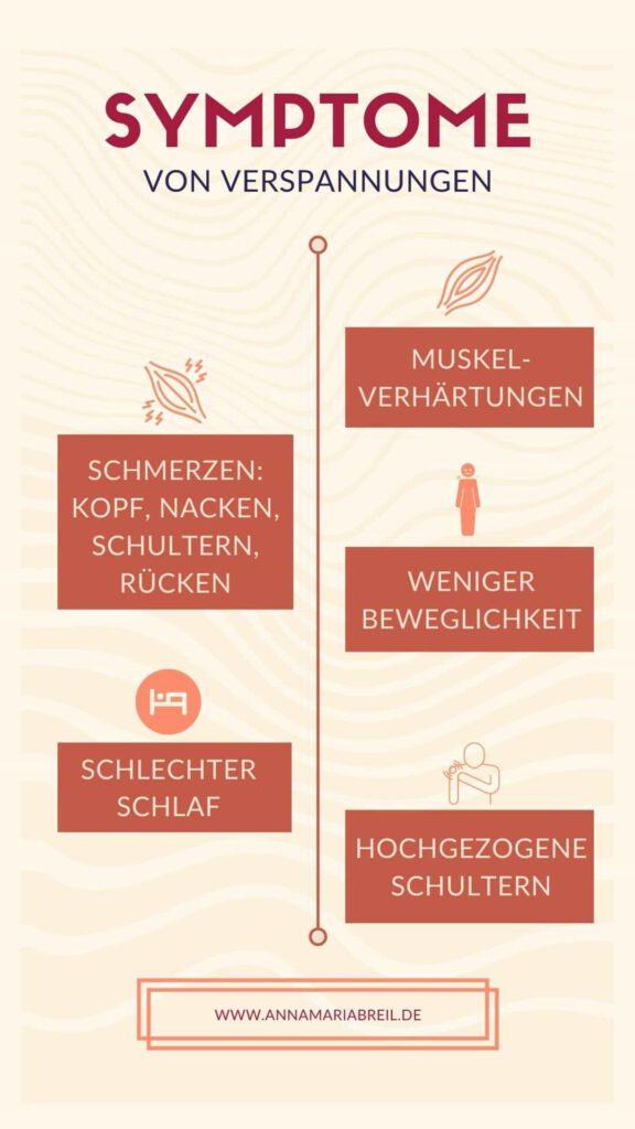 Infografik Symptome von Verspannungen
